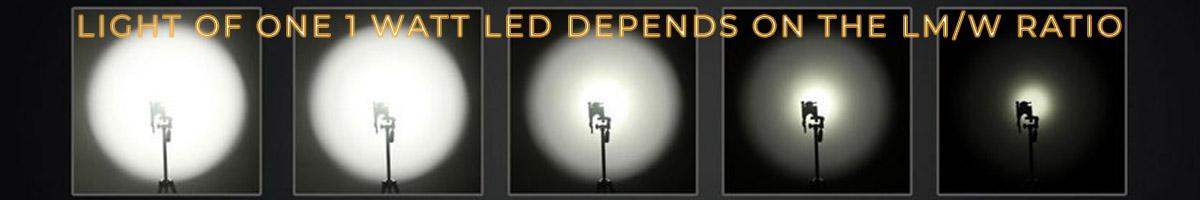 The ABCs of LED energy efficencty